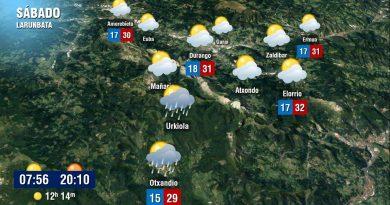 [dotb.eus] Calor viernes y sábado, el domingo más fresco y revuelto con algunas lluvias
