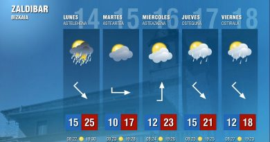 [dotb.eus] Semana revuelta, hoy regresa la lluvia y el frío