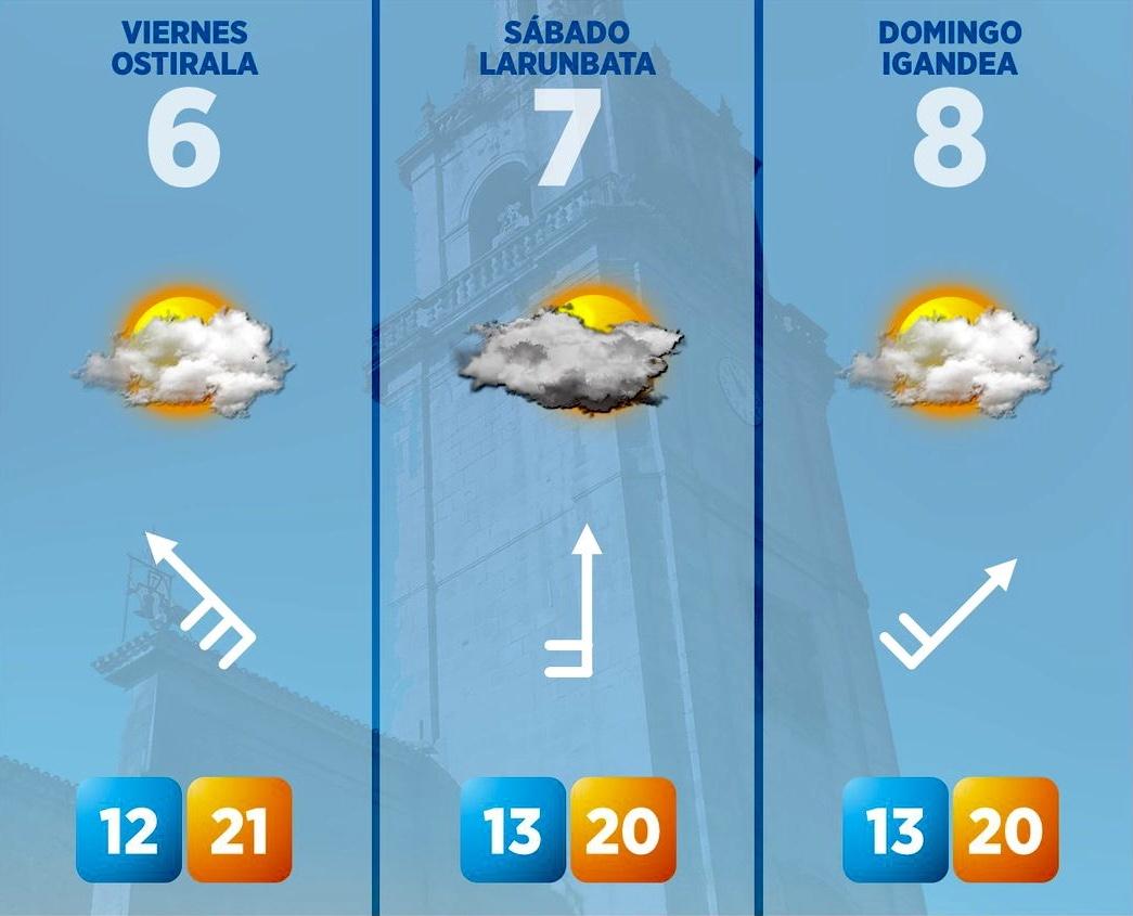 Pronóstico de Zaldibar Meteo