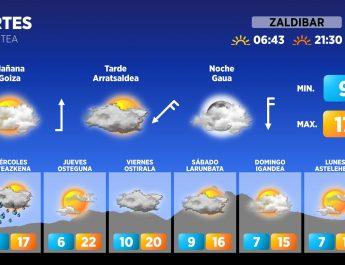 [dotb.eus] Tiempo variable para el martes con alguna lluvia debil por la tarde